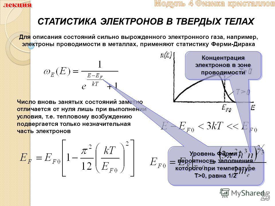 СТАТИСТИКА ЭЛЕКТРОНОВ В ТВЕРДЫХ ТЕЛАХ Для описания состояний сильно вырожденного электронного газа, например, электроны проводимости в металлах, применяют статистику Ферми-Дирака Число вновь занятых состояний заметно отличается от нуля лишь при выпол