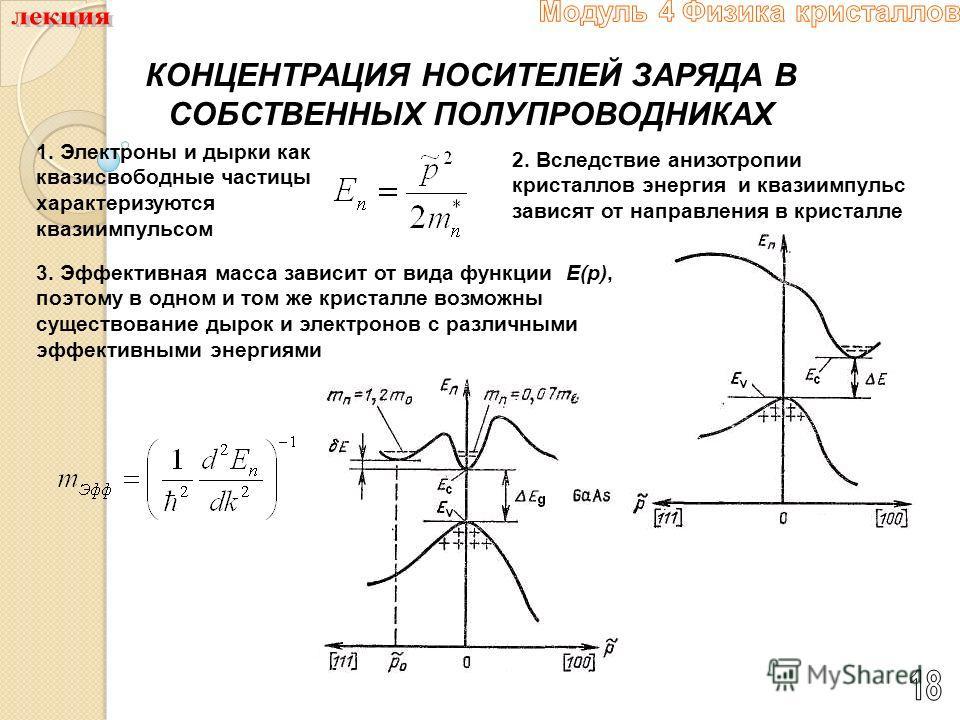 КОНЦЕНТРАЦИЯ НОСИТЕЛЕЙ ЗАРЯДА В СОБСТВЕННЫХ ПОЛУПРОВОДНИКАХ 1. Электроны и дырки как квазисвободные частицы характеризуются квазиимпульсом 2. Вследствие анизотропии кристаллов энергия и квазиимпульс зависят от направления в кристалле E(p) 3. Эффектив