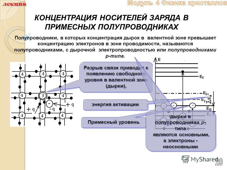 КОНЦЕНТРАЦИЯ НОСИТЕЛЕЙ ЗАРЯДА В ПРИМЕСНЫХ ПОЛУПРОВОДНИКАХ полупроводниками p-типа Полупроводники, в которых концентрация дырок в валентной зоне превышает концентрацию электронов в зоне проводимости, называются полупроводниками, с дырочной электропров