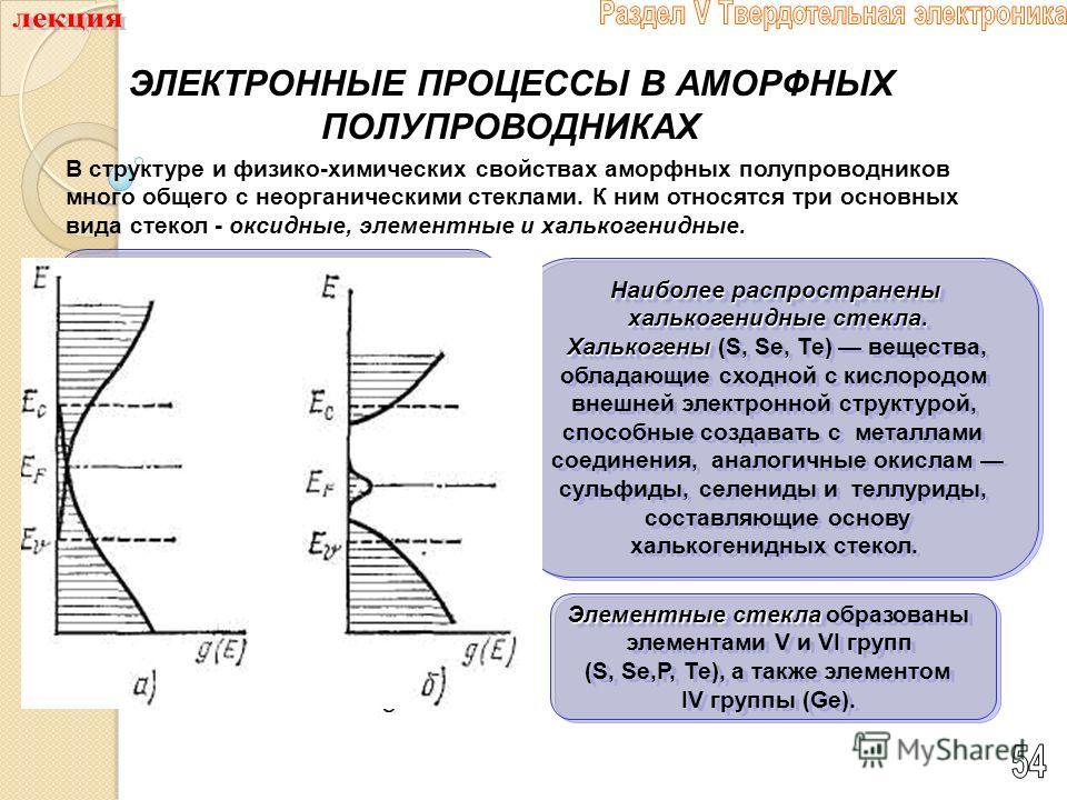 ЭЛЕКТРОННЫЕ ПРОЦЕССЫ В АМОРФНЫХ ПОЛУПРОВОДНИКАХ оксидные, элементные и халькогенидные. В структуре и физико-химических свойствах аморфных полупроводников много общего с неорганическими стеклами. К ним относятся три основных вида стекол - оксидные, эл