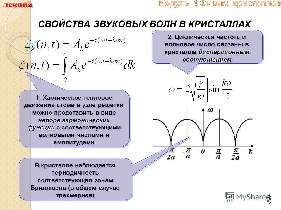 СВОЙСТВА ЗВУКОВЫХ ВОЛН В КРИСТАЛЛАХ набора гармонических функций 1. Хаотическое тепловое движение атома в узле решетки можно представить в виде набора гармонических функций с соответствующими волновыми числами и амплитудами дисперсионным соотношением
