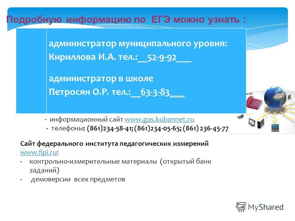 Центр оценки качества образования : - информационный сайт www.gas.kubannet.ruwww.gas.kubannet.ru - телефоны: (861)234-58-41; (861)234-05-65; (861) 236-45-77 Сайт федерального института педагогических измерений www.fipi.ru: www.fipi.ru -контрольно-изм