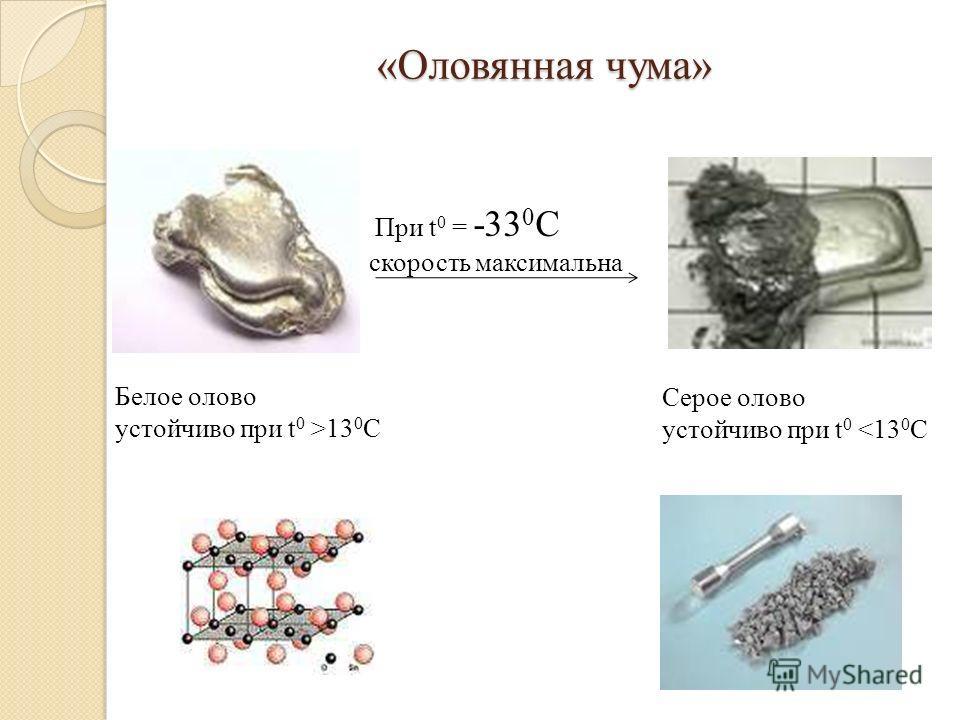 «Оловянная чума» Белое олово устойчиво при t 0 >13 0 С Серое олово устойчиво при t 0