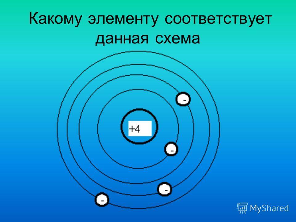 Какому элементу соответствует данная схема