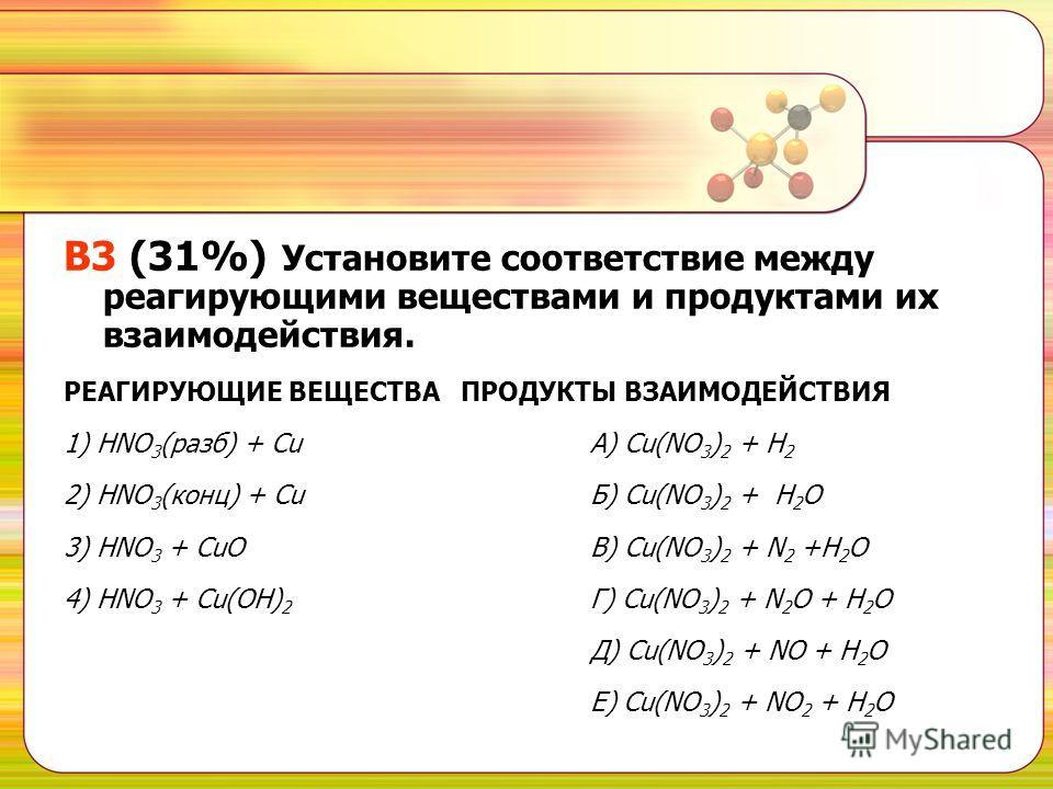 B3 (31%) Установите соответствие между реагирующими веществами и продуктами их взаимодействия. РЕАГИРУЮЩИЕ ВЕЩЕСТВА ПРОДУКТЫ ВЗАИМОДЕЙСТВИЯ 1) HNO 3 (разб) + Сu А) Сu(NO 3 ) 2 + H 2 2) HNO 3 (конц) + Сu Б) Сu(NO 3 ) 2 + H 2 O 3) HNO 3 + СuО В) Сu(NO