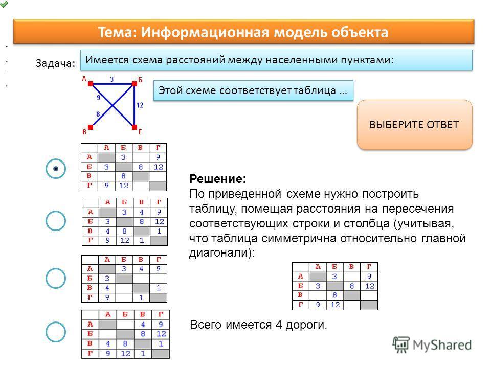 Имеется схема расстояний между населенными пунктами: Задача: ВЫБЕРИТЕ ОТВЕТ Тема: Информационная модель объекта. Этой схеме соответствует таблица …,.. Решение: По приведенной схеме нужно построить таблицу, помещая расстояния на пересечения соответств