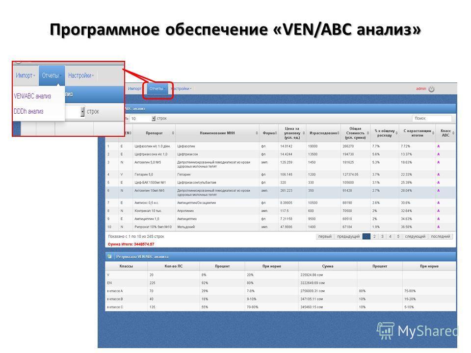 Программное обеспечение «VEN/ABC анализ»