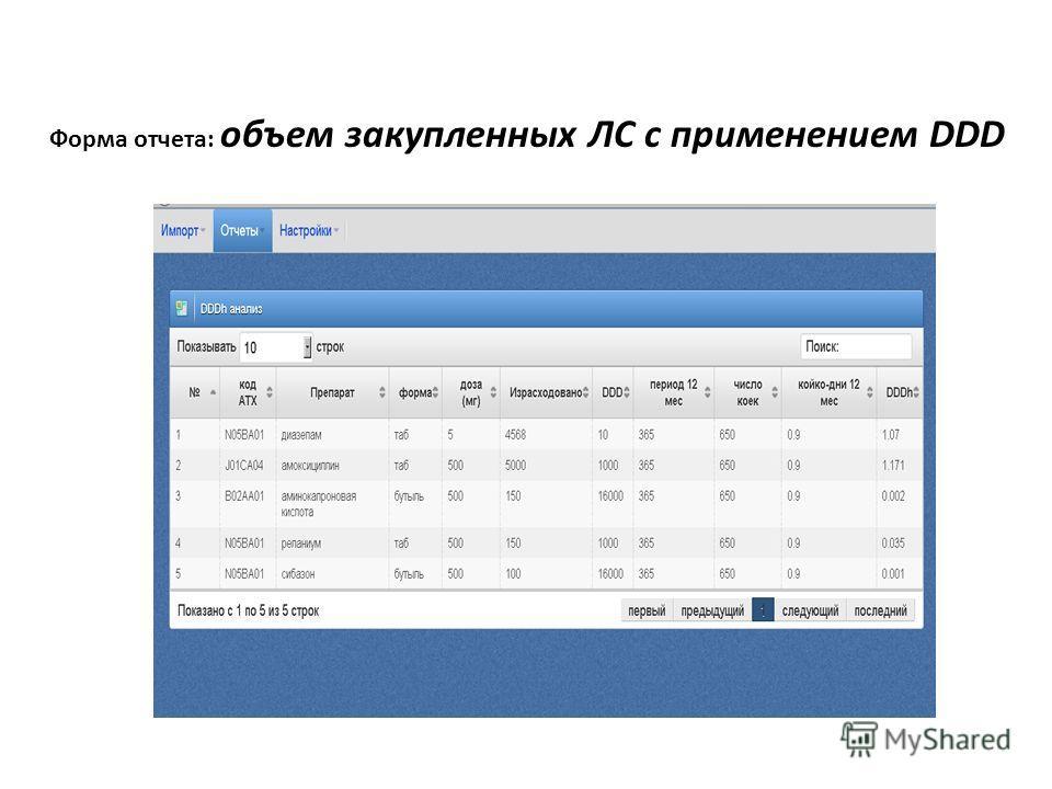 Форма отчета: объем закупленных ЛС с применением DDD