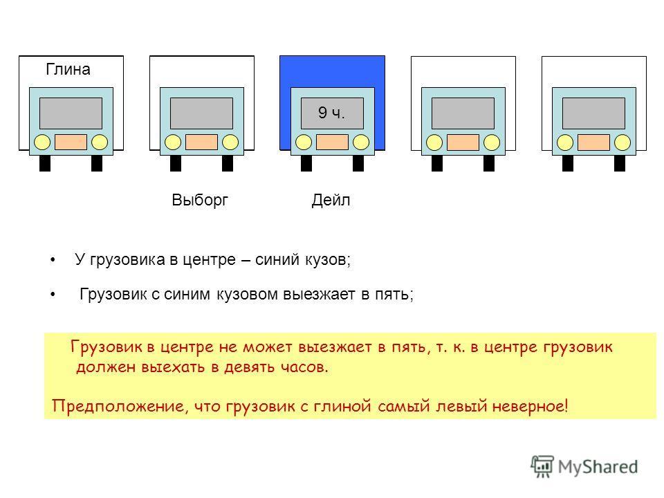 Глина Выборг Дейл 9 ч. У грузовика в центре – синий кузов; Грузовик с синим кузовом выезжает в пять; Грузовик в центре не может выезжает в пять, т. к. в центре грузовик должен выехать в девять часов. Предположение, что грузовик с глиной самый левый н