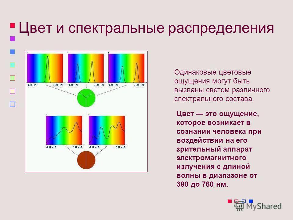 Цвет и спектральные распределения Одинаковые цветовые ощущения могут быть вызваны светом различного спектрального состава. Цвет это ощущение, которое возникает в сознании человека при воздействии на его зрительный аппарат электромагнитного излучения