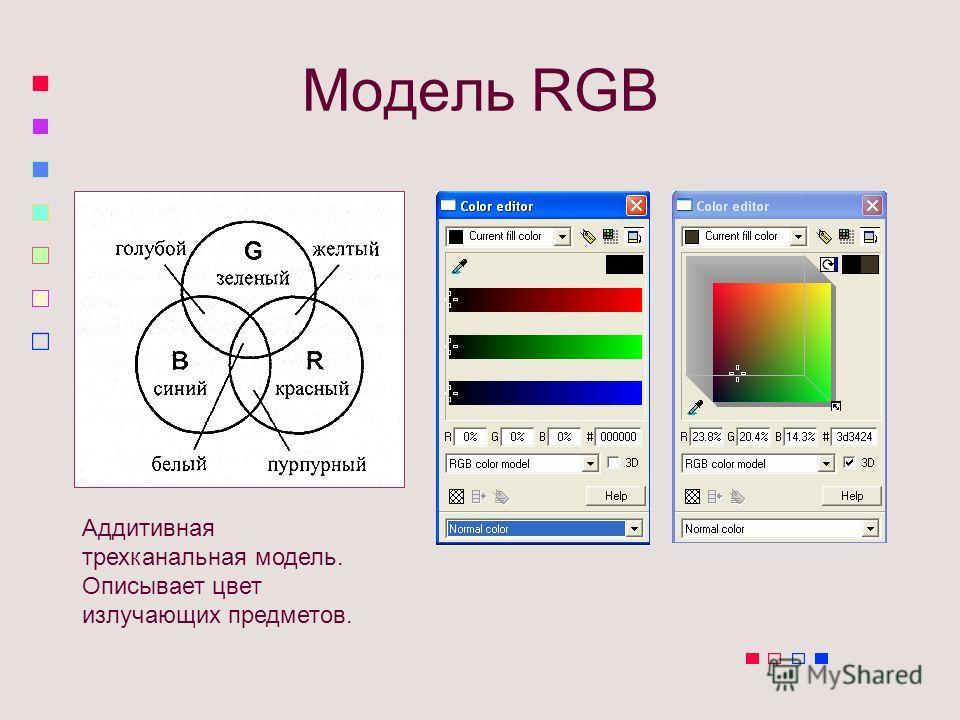 Модель RGB Аддитивная трехканальная модель. Описывает цвет излучающих предметов.