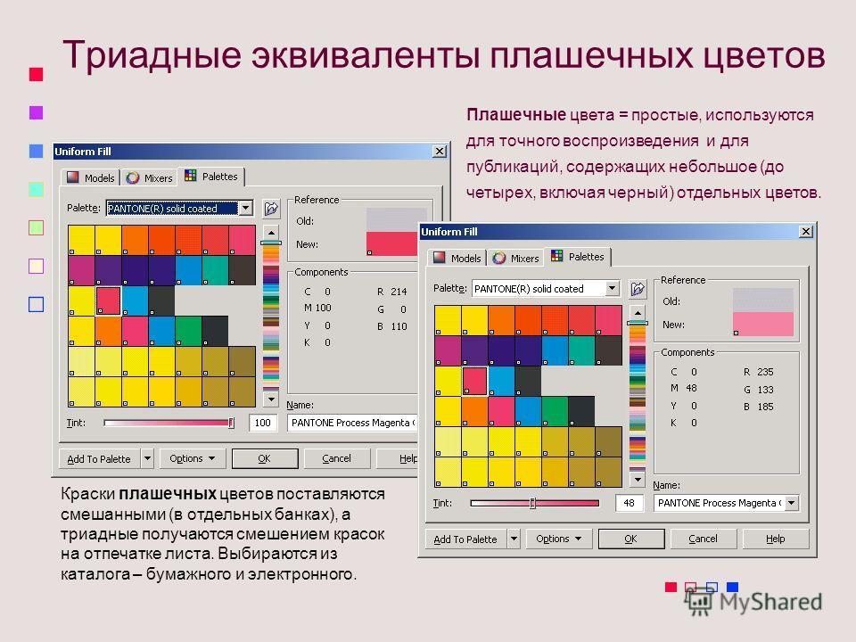 Триадные эквиваленты плашечных цветов Плашечные цвета = простые, используются для точного воспроизведения и для публикаций, содержащих небольшое (до четырех, включая черный) отдельных цветов. Краски плашечных цветов поставляются смешанными (в отдельн