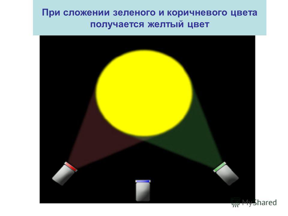 При сложении зеленого и коричневого цвета получается желтый цвет