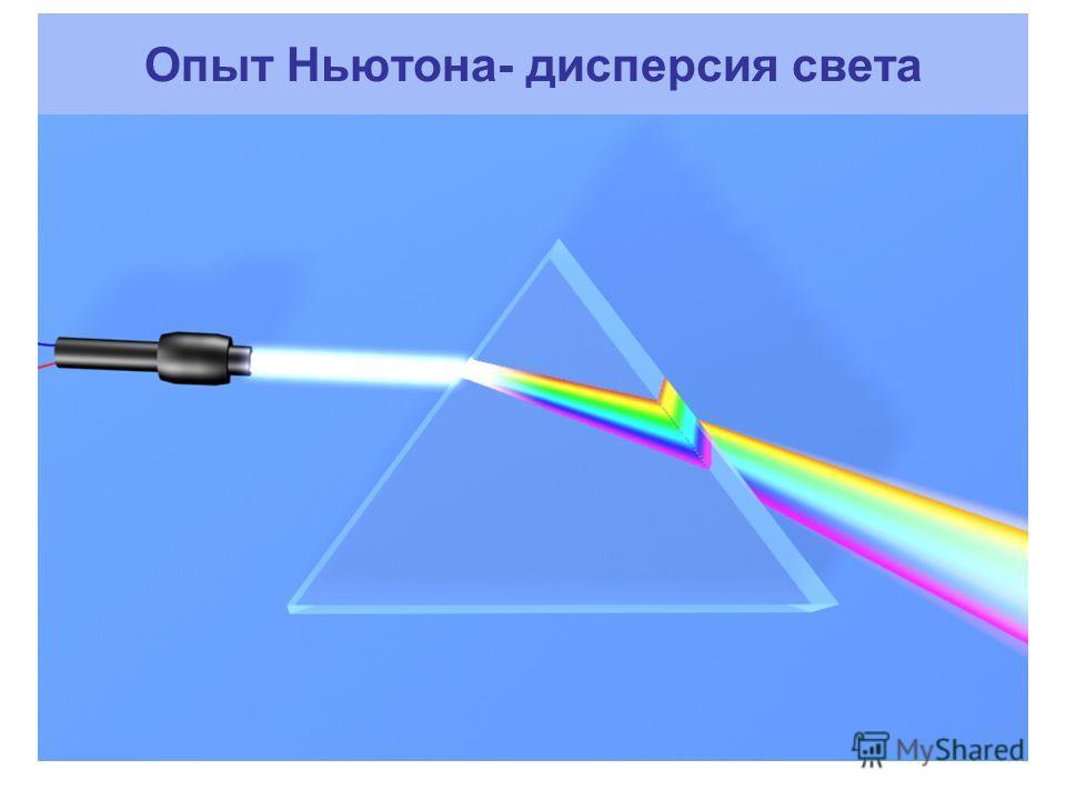 Опыт Ньютона- дисперсия света