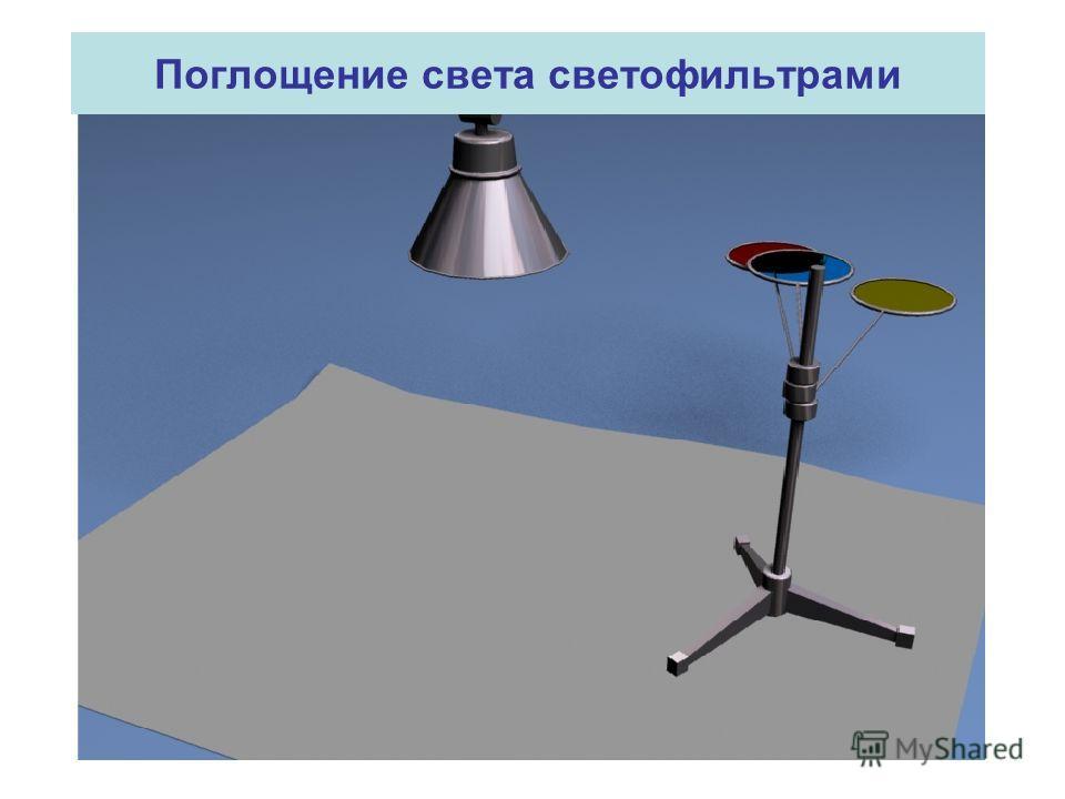 Поглощение света светофильтрами
