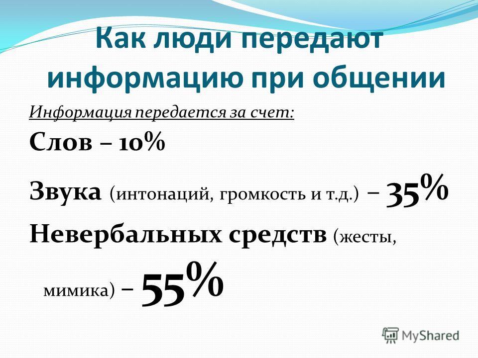 Как люди передают информацию при общении Информация передается за счет: Слов – 10% Звука (интонаций, громкость и т.д.) – 35% Невербальных средств (жесты, мимика) – 55%