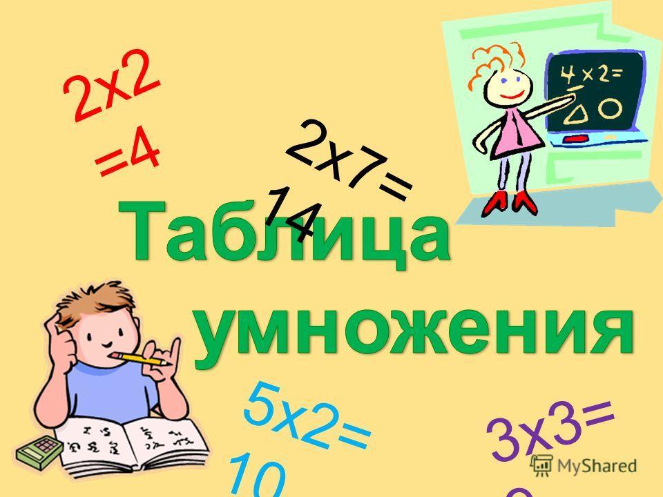 2 х 2 =4 2 х 7= 14 3 х 3= 9 5 х 2= 10