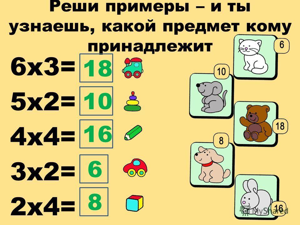 Реши примеры – и ты узнаешь, какой предмет кому принадлежит 6 х 3= 5 х 2= 4 х 4= 3 х 2= 2 х 4= 8 6 18 10 16