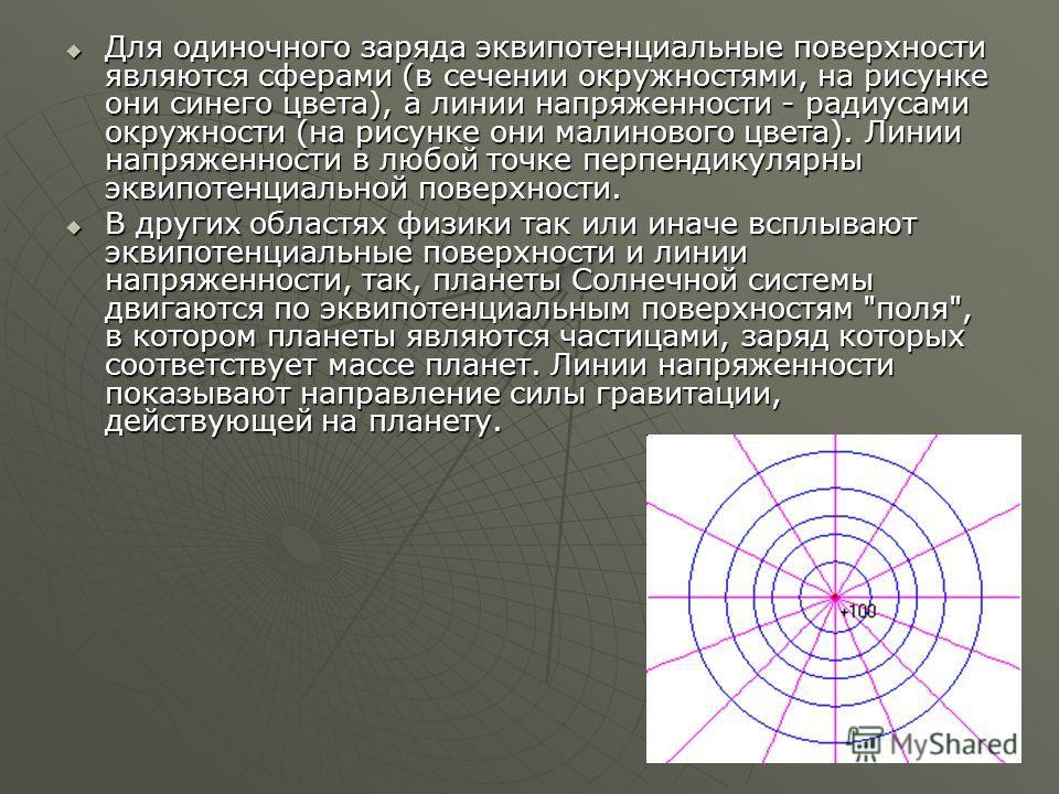 Для одиночного заряда эквипотенциальные поверхности являются сферами (в сечении окружностями, на рисунке они синего цвета), а линии напряженности - радиусами окружности (на рисунке они малинового цвета). Линии напряженности в любой точке перпендикуля
