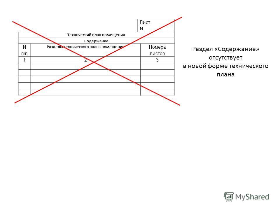 Лист N _________ Технический план помещения Содержание N п/п Разделы технического плана помещения Номера листов 123 Раздел «Содержание» отсутствует в новой форме технического плана