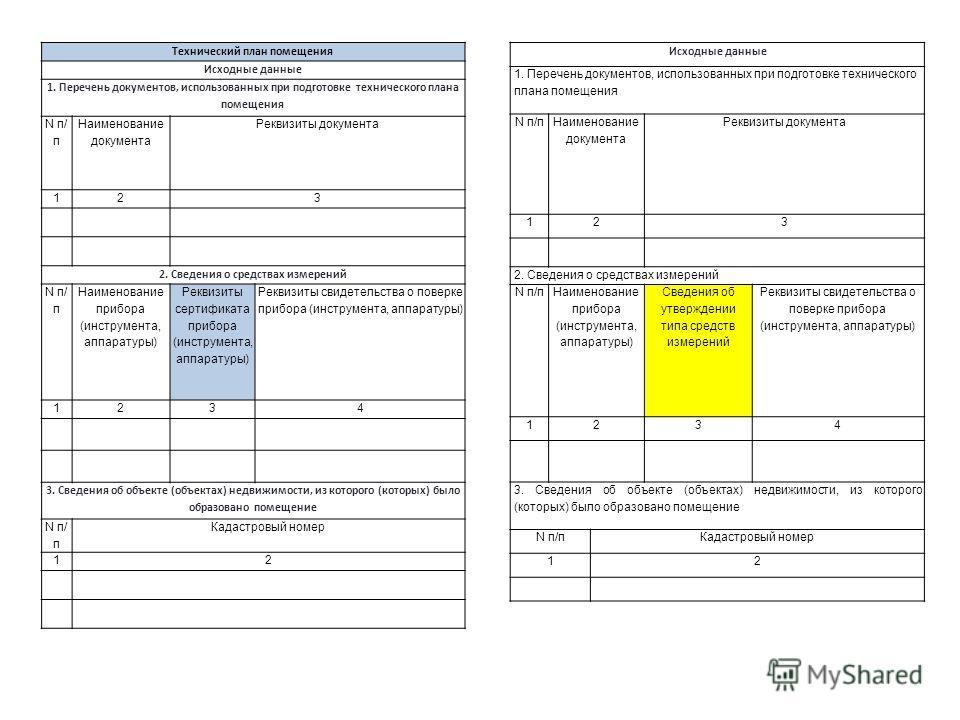 Технический план помещения Исходные данные 1. Перечень документов, использованных при подготовке технического плана помещения N п/ п Наименование документа Реквизиты документа 123 2. Сведения о средствах измерений N п/ п Наименование прибора (инструм