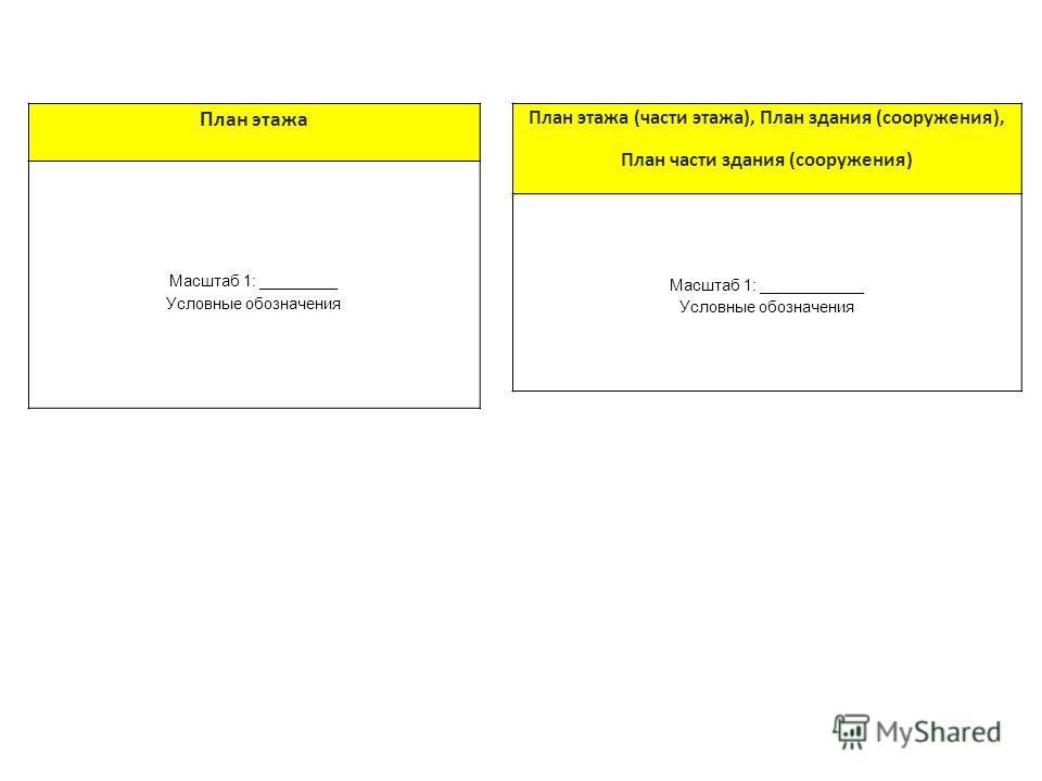 План этажа (части этажа), План здания (сооружения), План части здания (сооружения) Масштаб 1: ____________ Условные обозначения План этажа Масштаб 1: _________ Условные обозначения