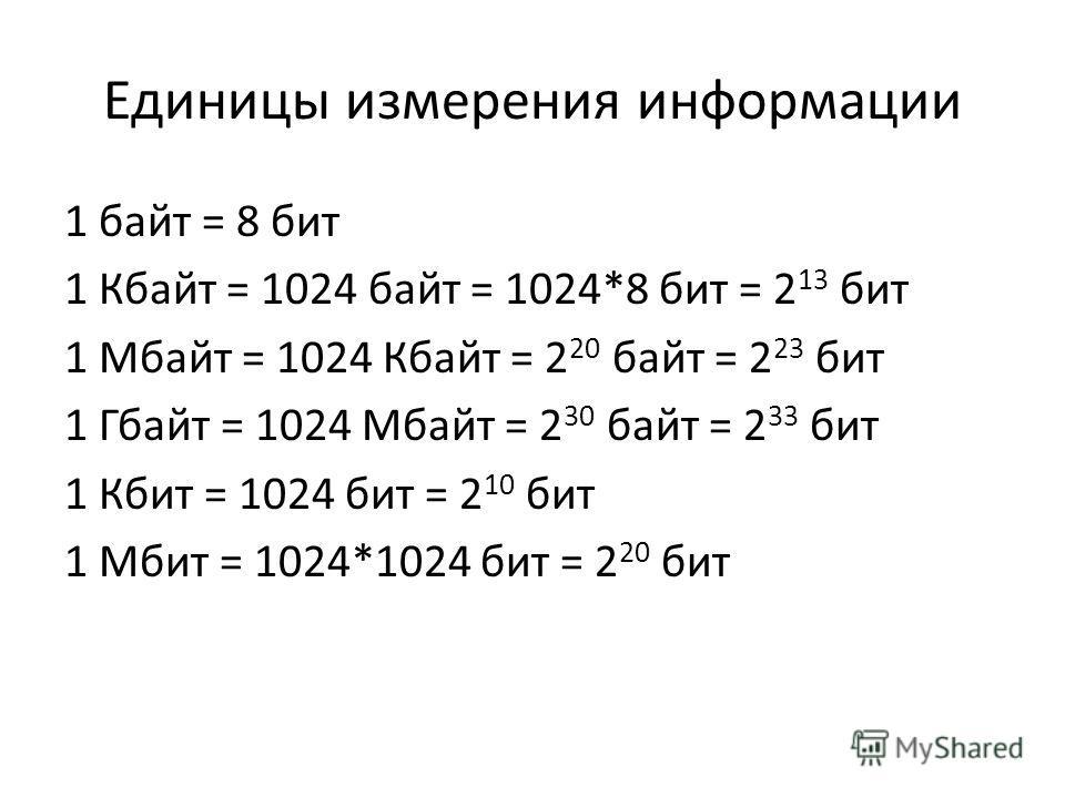 Единицы измерения информации 1 байт = 8 бит 1 Кбайт = 1024 байт = 1024*8 бит = 2 13 бит 1 Мбайт = 1024 Кбайт = 2 20 байт = 2 23 бит 1 Гбайт = 1024 Мбайт = 2 30 байт = 2 33 бит 1 Кбит = 1024 бит = 2 10 бит 1 Мбит = 1024*1024 бит = 2 20 бит