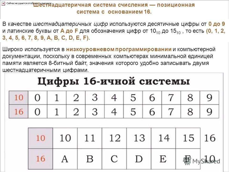 Шестнадцатеричная система счисления позиционная система c основанием 16. В качестве шестнадцатеричных цифр используются десятичные цифры от 0 до 9 и латинские буквы от A до F для обозначения цифр от 10 10 до 15 10, то есть (0, 1, 2, 3, 4, 5, 6, 7, 8,