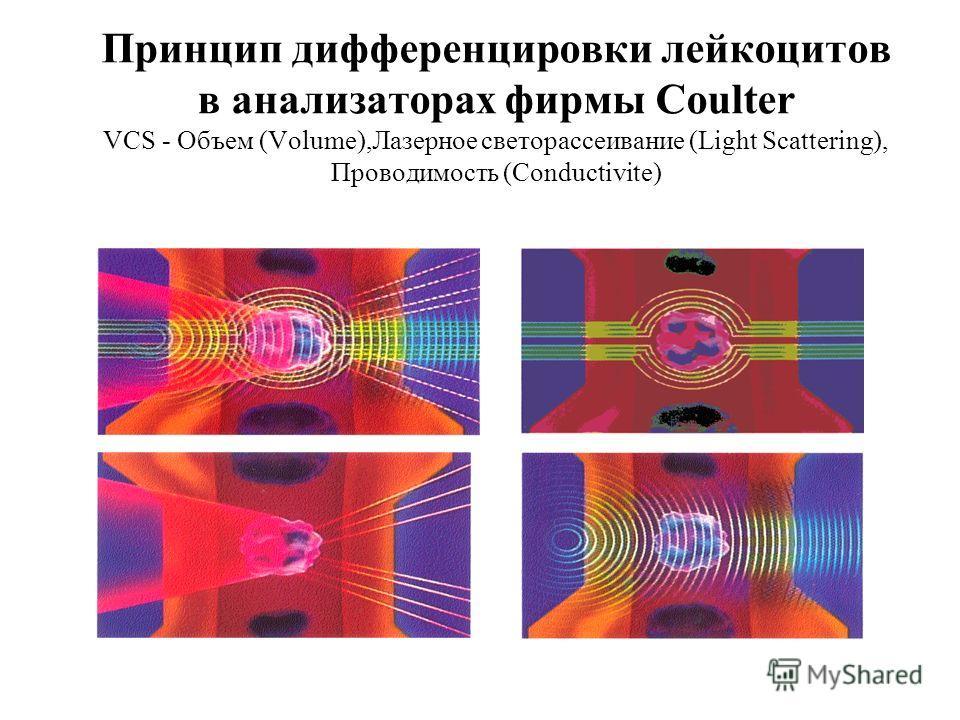 Принцип дифференцировки лейкоцитов в анализаторах фирмы Coulter VCS - Объем (Volumе),Лазерное светорассеивание (Light Scattering), Проводимость (Conductivitе)