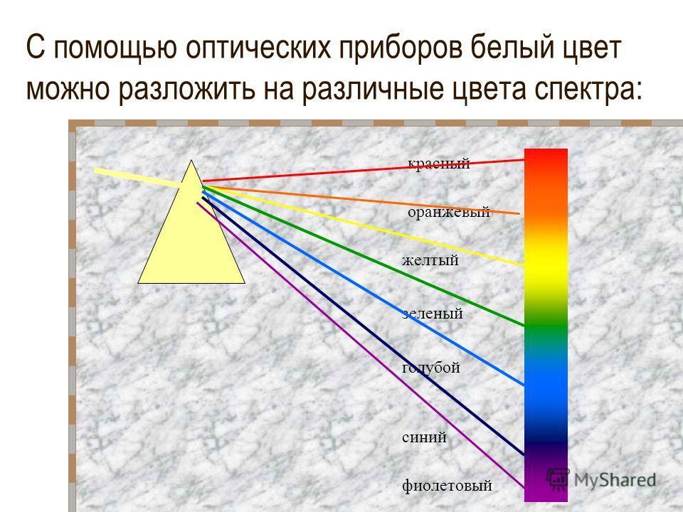 С помощью оптических приборов белый цвет можно разложить на различные цвета спектра: красный оранжевый желтый зеленый голубой синий фиолетовый