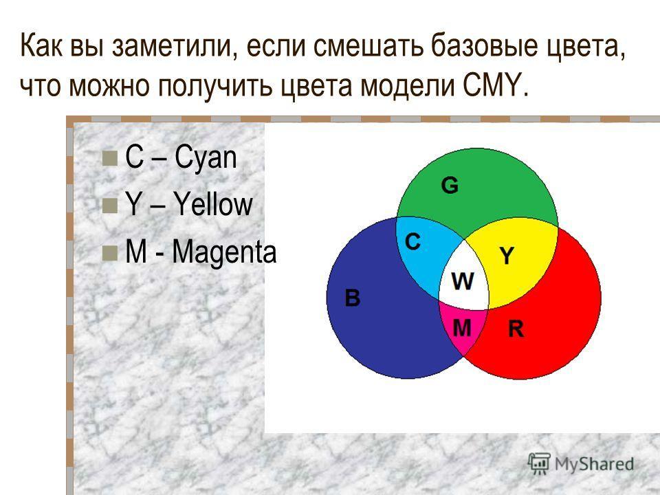 Как вы заметили, если смешать базовые цвета, что можно получить цвета модели CMY. С – Cyan Y – Yellow M - Magenta
