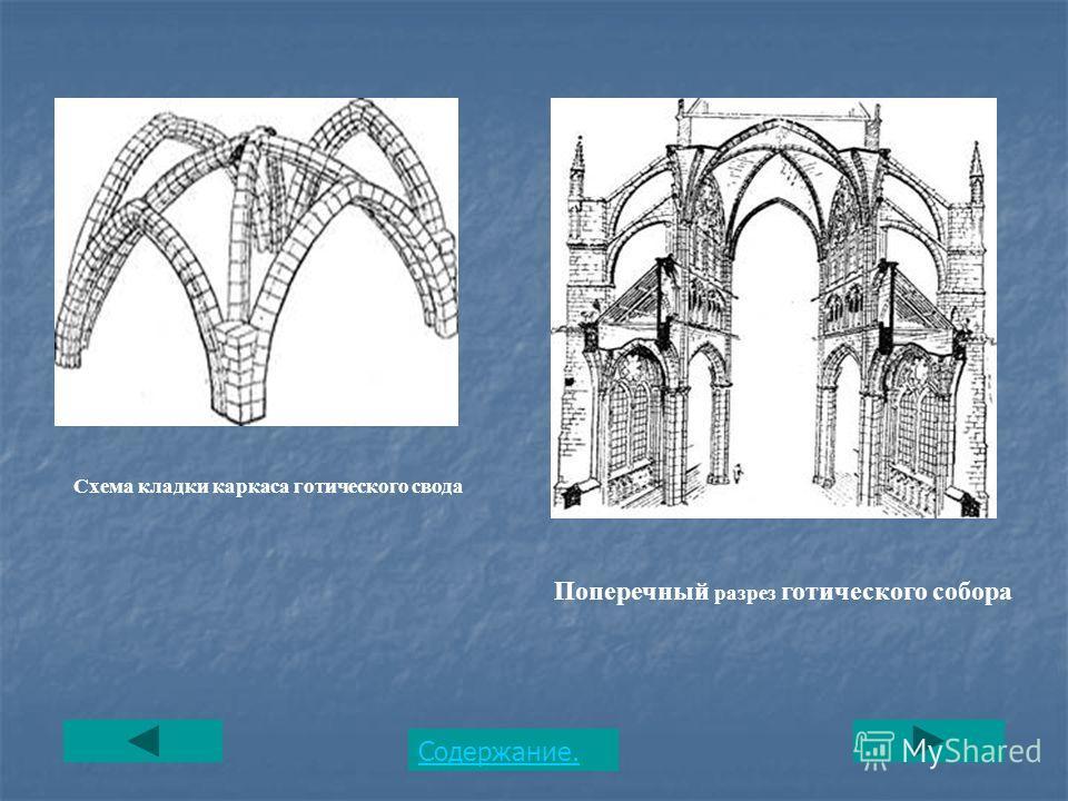 Поперечный разрез готического собора Схема кладки каркаса готического свода Содержание.