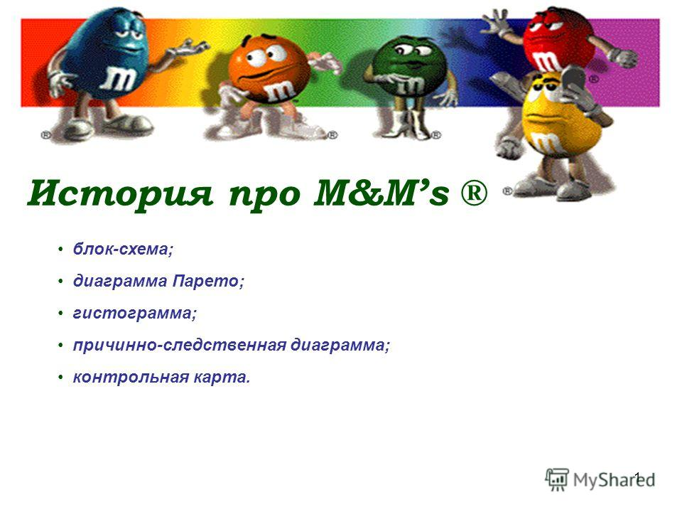 1 История про M&Ms ® блок-схема; диаграмма Парето; гистограмма; причинно-следственная диаграмма; контрольная карта.