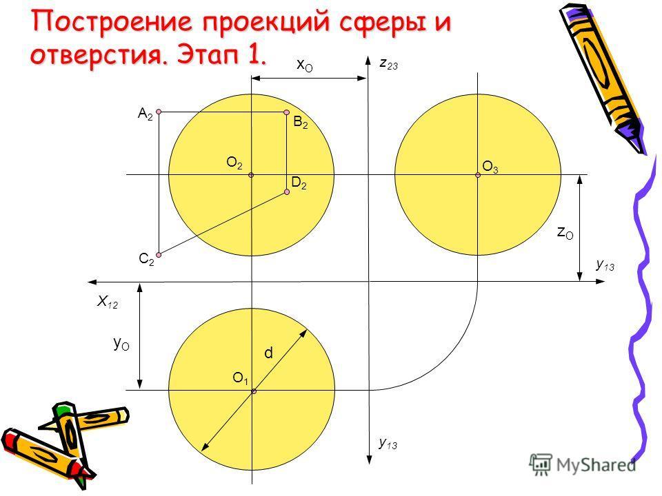 Построение проекций сферы и отверстия. Этап 1. O2O2 B2B2 D2D2 C2C2 А2А2 O1O1 O3O3 X 12 y 13 z 23 xOxO yOyO zOzO d