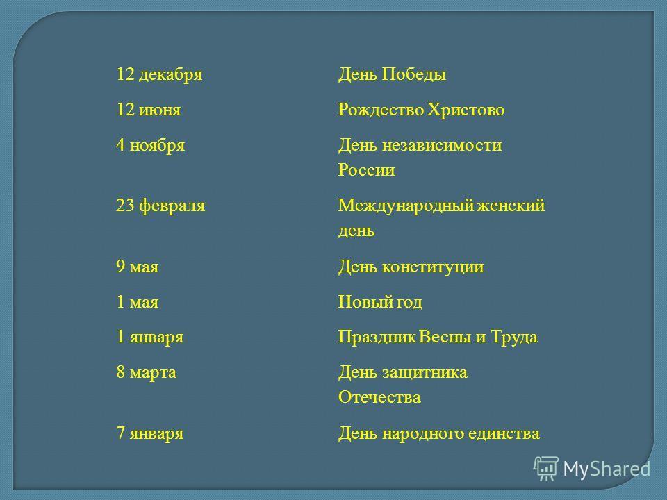 12 декабря День Победы 12 июня Рождество Христово 4 ноября День независимости России 23 февраля Международный женский день 9 мая День конституции 1 мая Новый год 1 января Праздник Весны и Труда 8 марта День защитника Отечества 7 января День народного