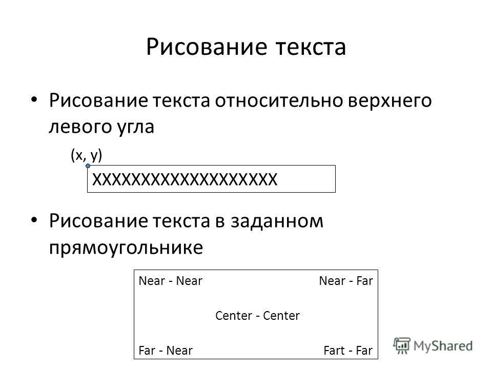 Рисование текста Рисование текста относительно верхнего левого угла Рисование текста в заданном прямоугольнике XXXXXXXXXXXXXXXXXXX (x, y) Center - Center Near - NearNear - Far Fart - FarFar - Near