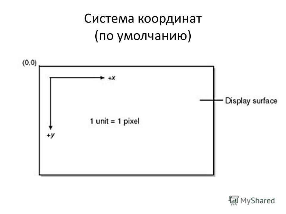 Система координат (по умолчанию)