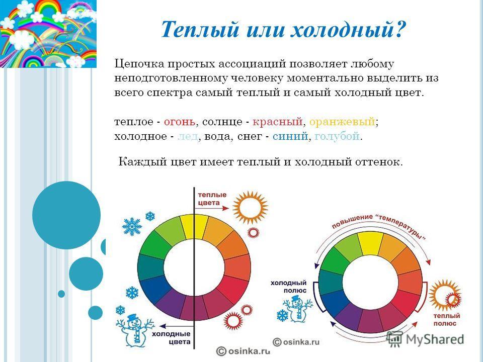 Теплый или холодный? Цепочка простых ассоциаций позволяет любому неподготовленному человеку моментально выделить из всего спектра самый теплый и самый холодный цвет. теплое - огонь, солнце - красный, оранжевый; холодное - лед, вода, снег - синий, гол
