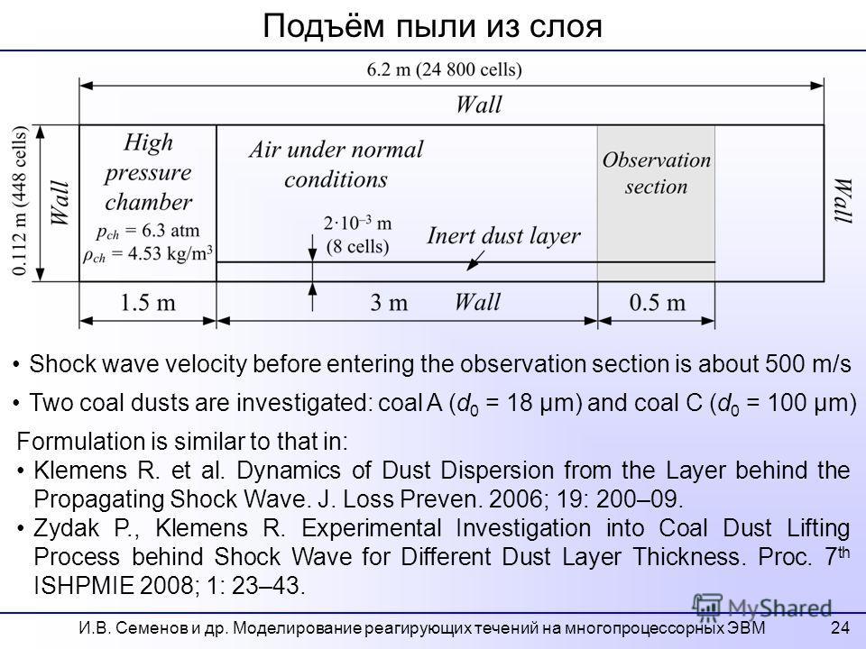 24 Подъём пыли из слоя Shock wave velocity before entering the observation section is about 500 m/s Two coal dusts are investigated: coal A (d 0 = 18 µm) and coal C (d 0 = 100 µm) Formulation is similar to that in: Klemens R. et al. Dynamics of Dust