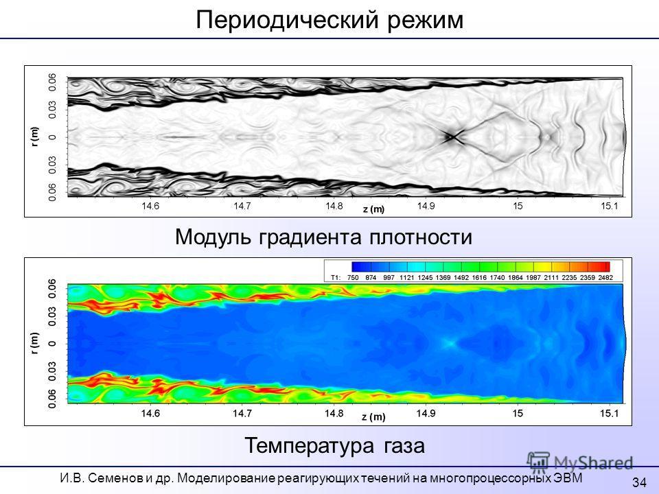 34 Периодический режим Модуль градиента плотности Температура газа И.В. Семенов и др. Моделирование реагирующих течений на многопроцессорных ЭВМ
