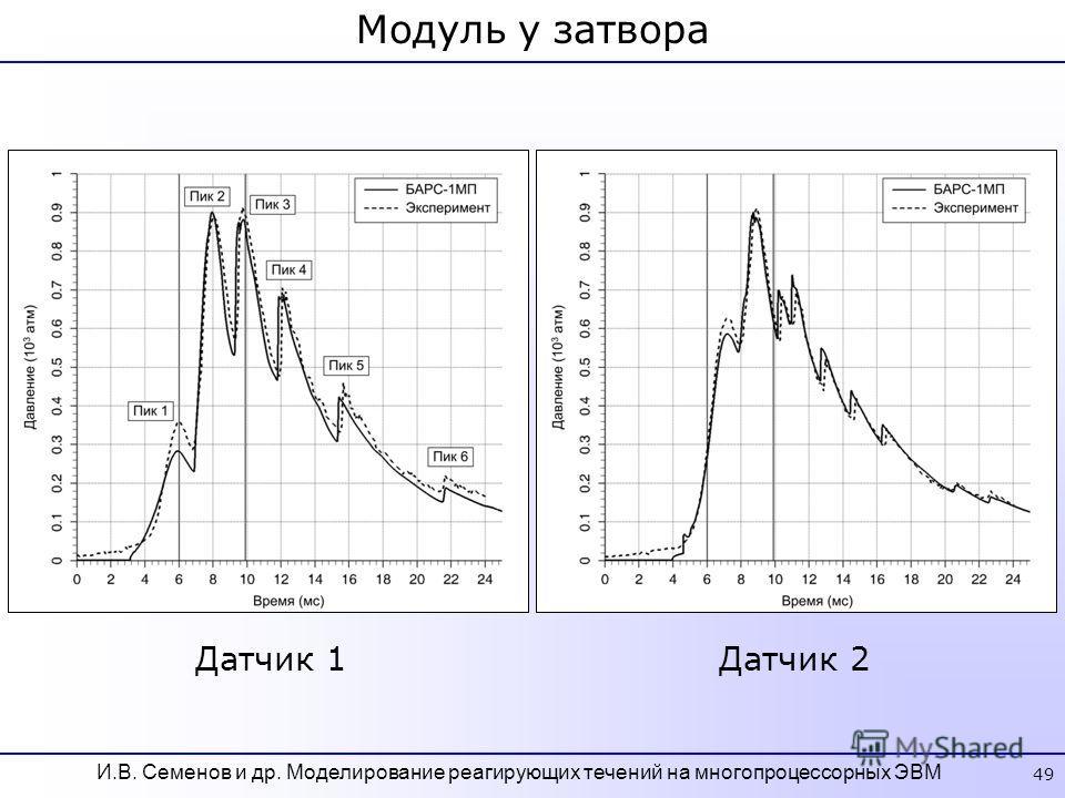 Модуль у затвора 49 Датчик 1Датчик 2 И.В. Семенов и др. Моделирование реагирующих течений на многопроцессорных ЭВМ
