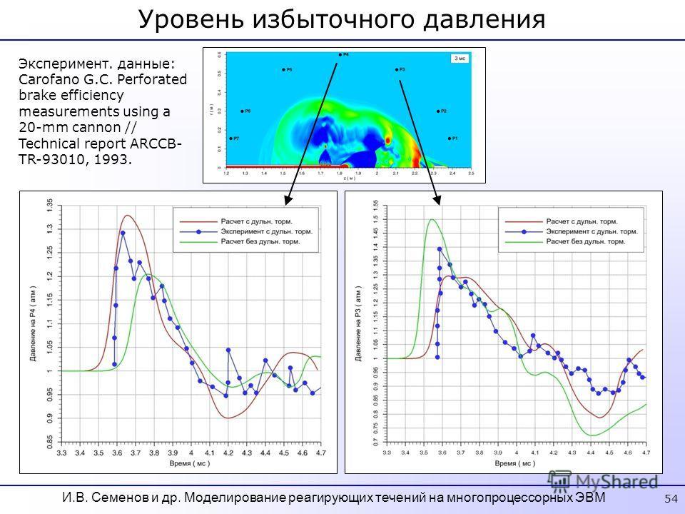 Уровень избыточного давления Эксперимент. данные: Carofano G.C. Perforated brake efficiency measurements using a 20-mm cannon // Technical report ARCCB- TR-93010, 1993. 54 И.В. Семенов и др. Моделирование реагирующих течений на многопроцессорных ЭВМ