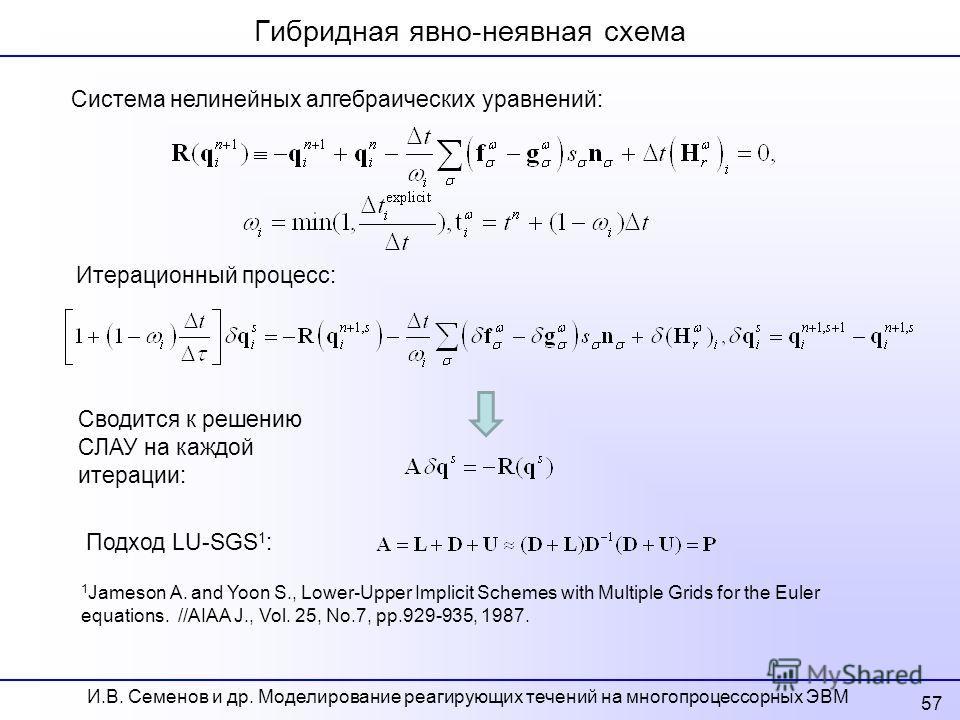 57 Гибридная явно-неявная схема Система нелинейных алгебраических уравнений: Итерационный процесс: Подход LU-SGS 1 : 1 Jameson A. and Yoon S., Lower-Upper Implicit Schemes with Multiple Grids for the Euler equations. //AIAA J., Vol. 25, No.7, pp.929-