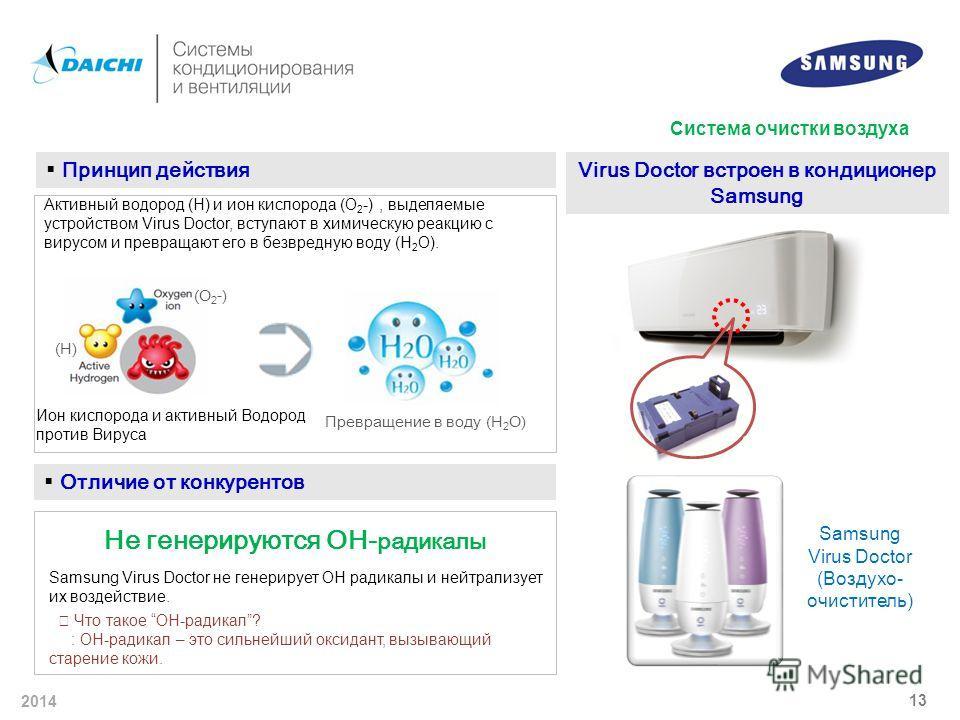 2014 13 Активный водород (H) и ион кислорода (O 2 -), выделяемые устройством Virus Doctor, вступают в химическую реакцию с вирусом и превращают его в безвредную воду (H 2 O). Принцип действия Ион кислорода и активный Водород против Вируса Превращение