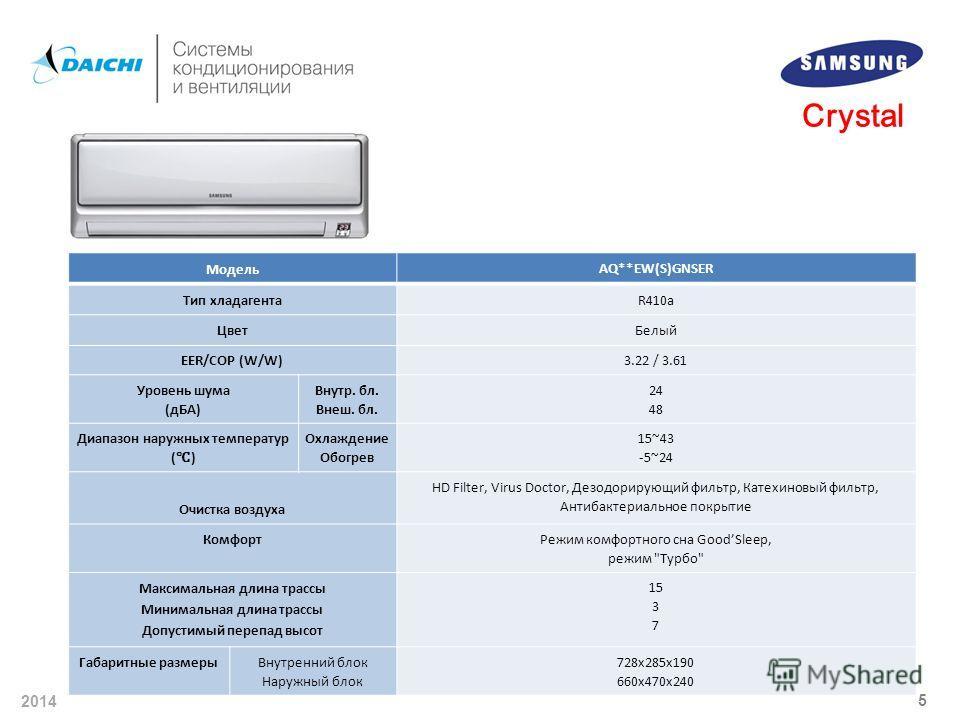 2014 5 Модель AQ**EW(S)GNSER Тип хладагентаR410a Цвет Белый EER/COP (W/W)3.22 / 3.61 Уровень шума (дБА) Внутр. бл. Внеш. бл. 24 48 Диапазон наружных температур ( ) Охлаждение Обогрев 15~43 -5~24 Очистка воздуха HD Filter, Virus Doctor, Дезодорирующий