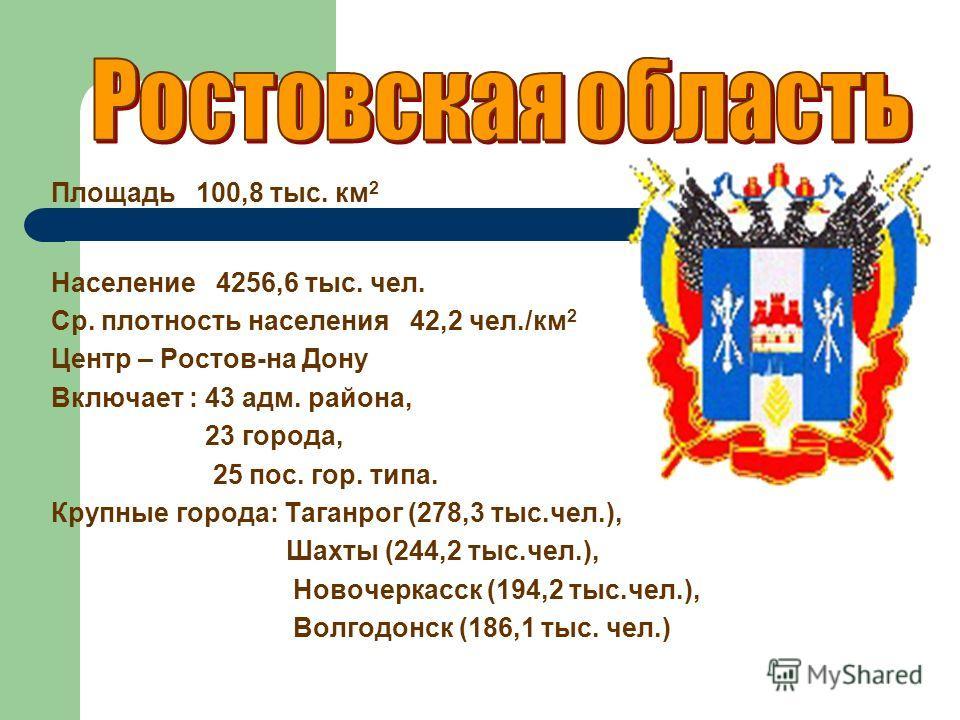Ростовская область Площадь 100,8 тыс. км 2 Население 4256,6 тыс. чел. Ср. плотность населения 42,2 чел./км 2 Центр – Ростов-на Дону Включает : 43 адм. района, 23 города, 25 пос. гор. типа. Крупные города: Таганрог (278,3 тыс.чел.), Шахты (244,2 тыс.ч