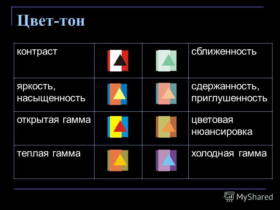 Цвет-тон контрастсближенность яркость, насыщенность сдержанность, приглушенность открытая гаммацветовая нюансировка теплая гаммахолодная гамма