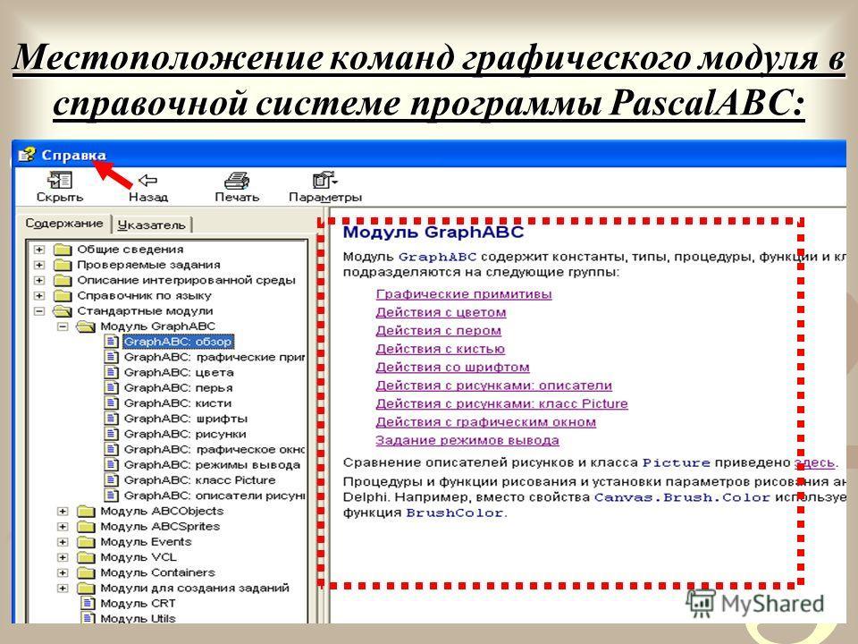 Местоположение команд графического модуля в справочной системе программы PascalABC: