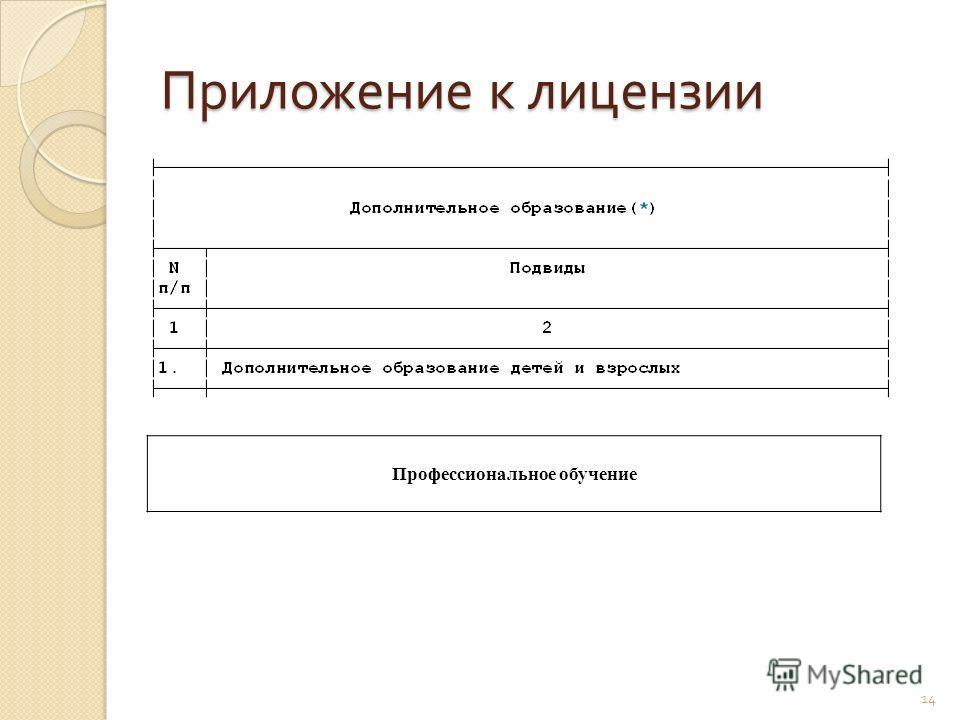 Приложение к лицензии 14 Профессиональное обучение