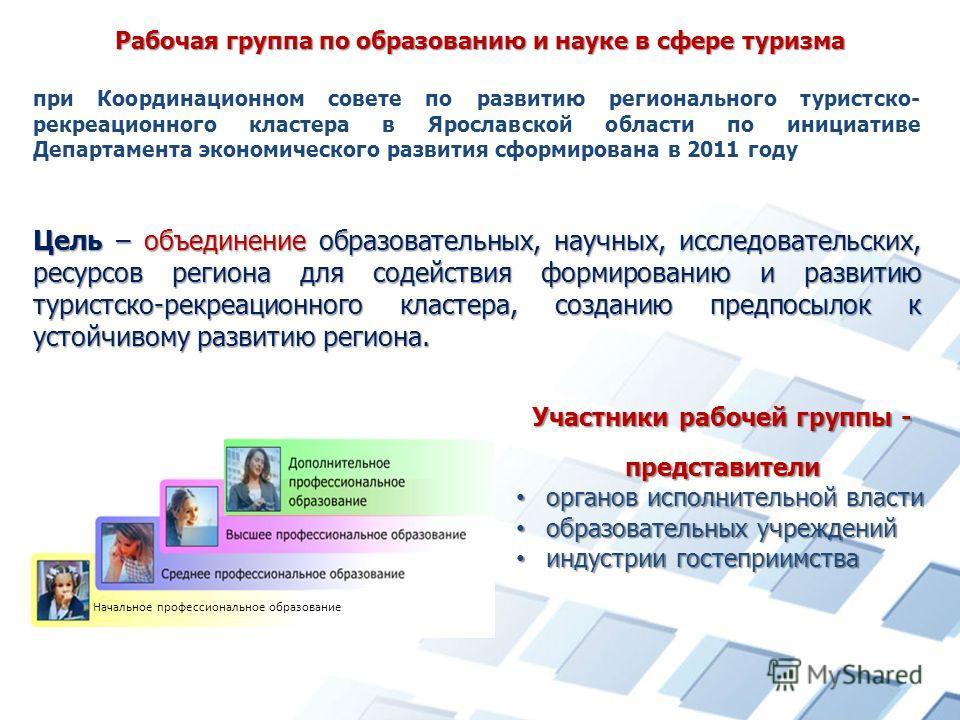 при Координационном совете по развитию регионального туристско- рекреационного кластера в Ярославской области по инициативе Департамента экономического развития cформирована в 2011 году Цель – объединение образовательных, научных, исследовательских,